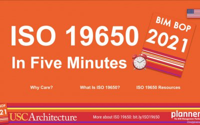ISO 19650 Explained In Five Minutes